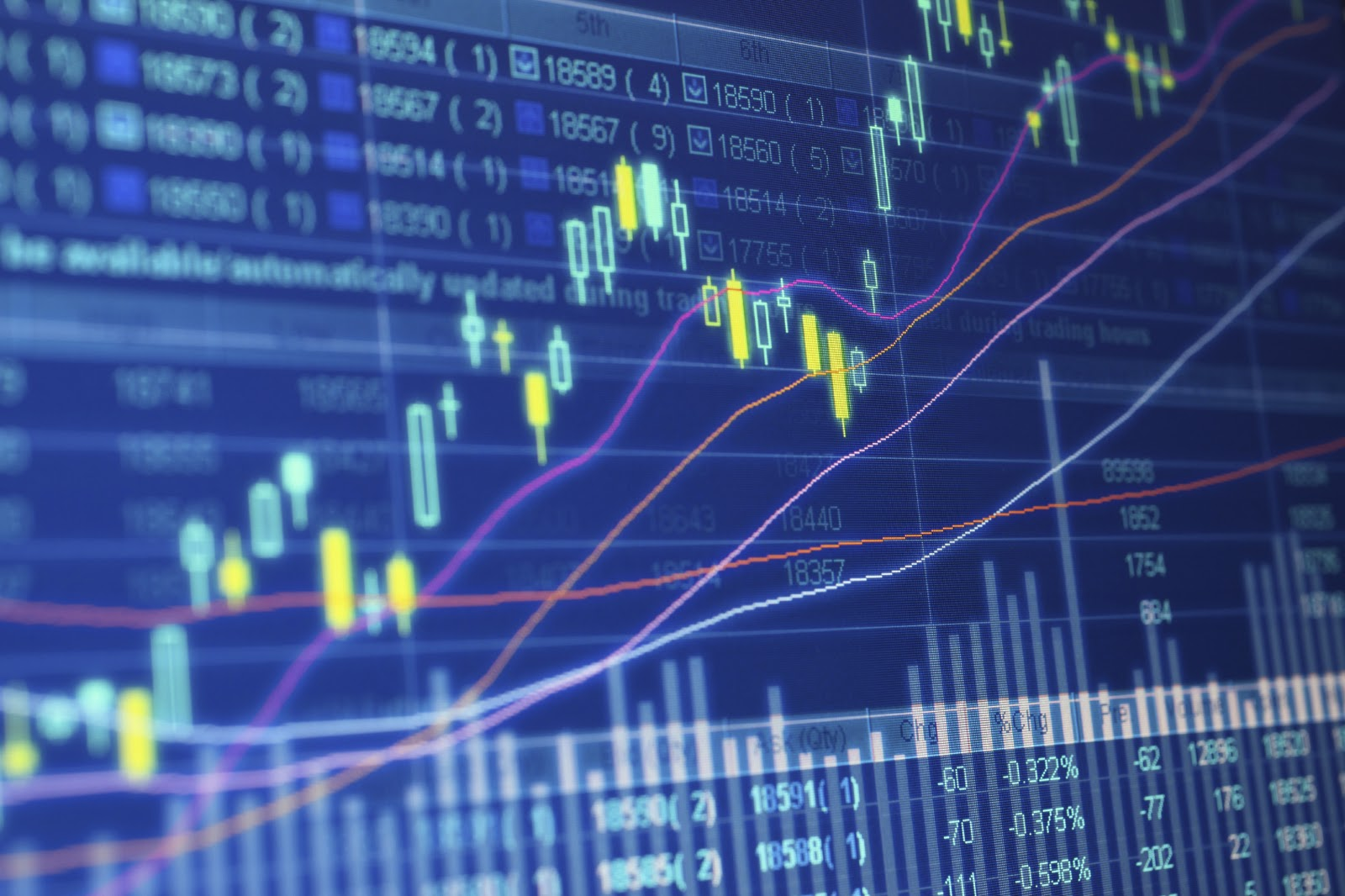5 Amazing Advantages Forex Trading Offers That Others Don't