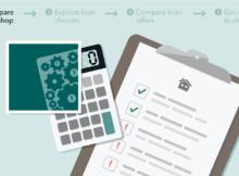 A Brief Overview of No Documentation & No Income Verification Finance